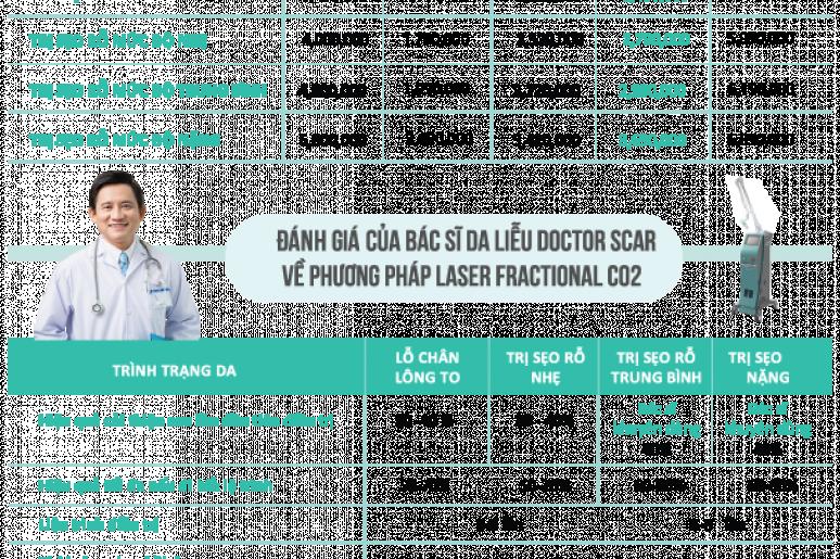 Bảng giá - Laser Fractional CO2